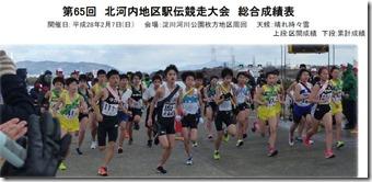 北河内地区駅伝競争大会 平成28年