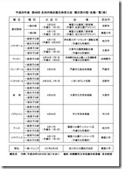 平成30年度・第68回北河内地区総合体育大会担当種目一覧(案)
