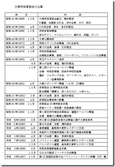 大東市体育協会の沿革(1)